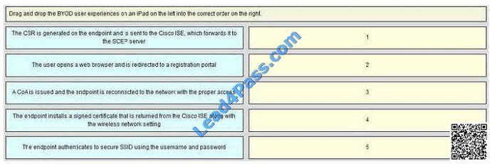 lead4pass 300-208 exam question q11