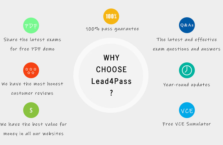 why lead4pass 300-208 exam dumps