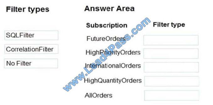 lead4pass az-203 exam question q10-2