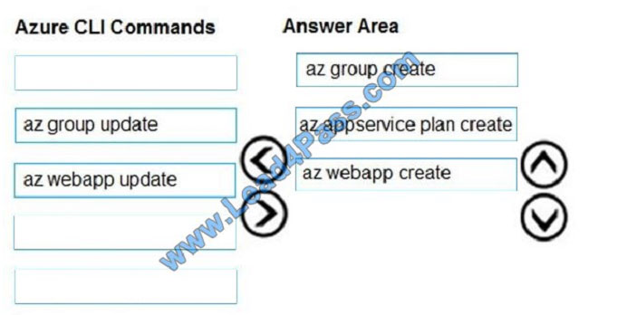 lead4pass az-203 exam question q11-1
