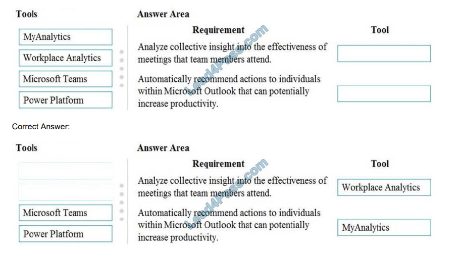 lead4pass ms-900 practice test q13