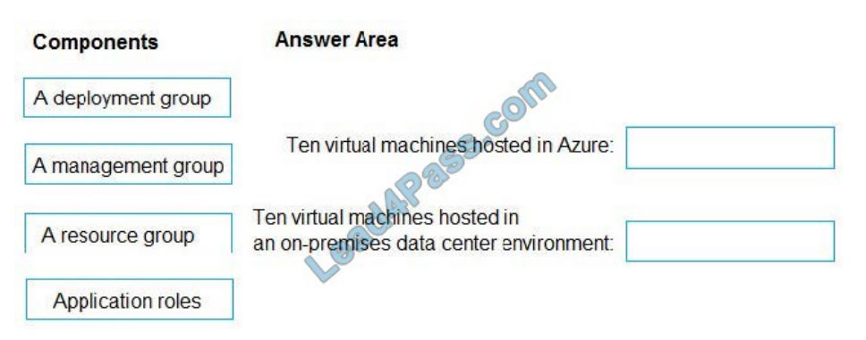 [2021.1] lead4pass az-400 exam questions q13